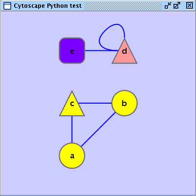 CytoscapeRPC python example.png