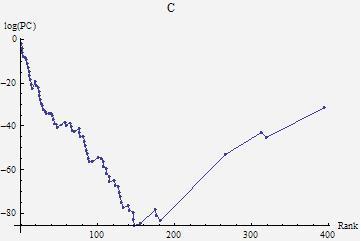 https://wiki.nbic.nl/images/c/c8/Iga_output_figure.JPG
